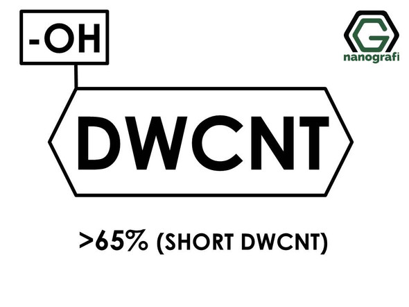 (-OH) Functionalized Short Length Double Walled Carbon Nanotubes, Purity: > 65%- NG01DW0202