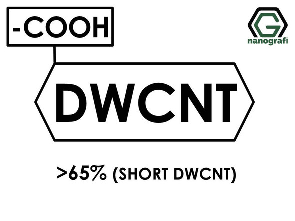 (-COOH) Functionalized Short Length Double Walled Carbon Nanotubes, Purity: > 65%- NG01DW0203