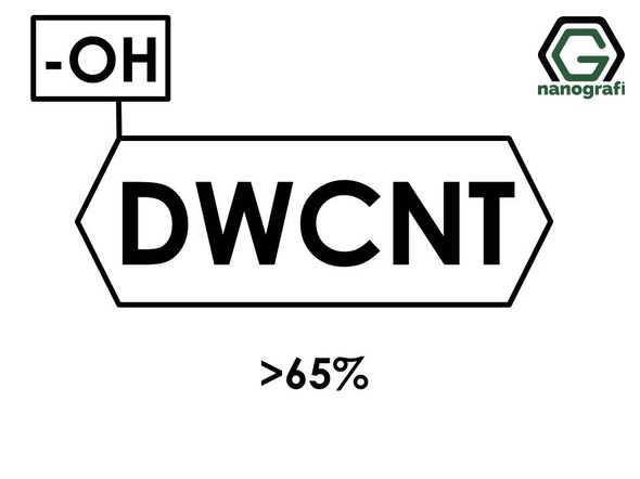 (-OH) Functionalized Double Walled Carbon Nanotubes, Purity: > 65%- NG01DW0102
