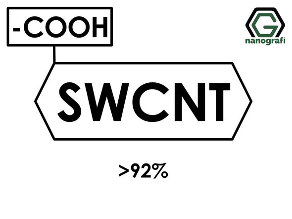 (-COOH) Functionalized Single Walled Carbon Nanotubes, Purity: > 92%, SSA: 370 m2/g