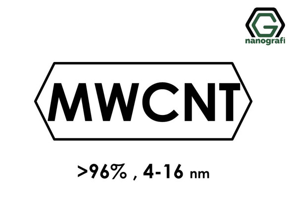 Multi Walled Carbon Nanotubes, Purity: > 96%,  Outside Diameter: 4-16 nm- NG01MW0201