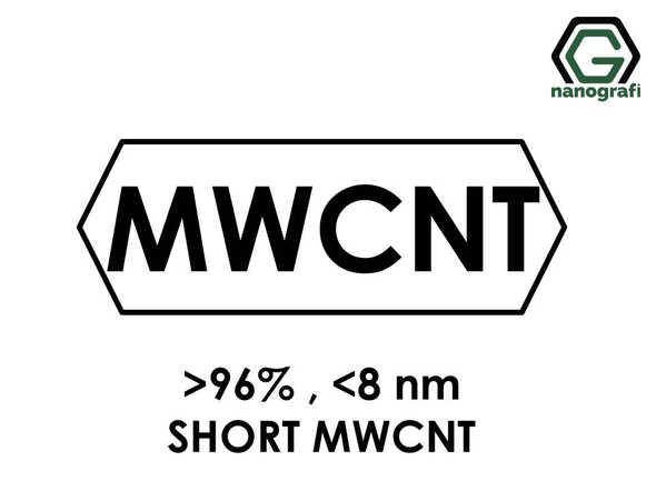Short Length Multi Walled Carbon Nanotubes, Purity: > 96%, Outside Diameter: < 8 nm- NG01SM0101
