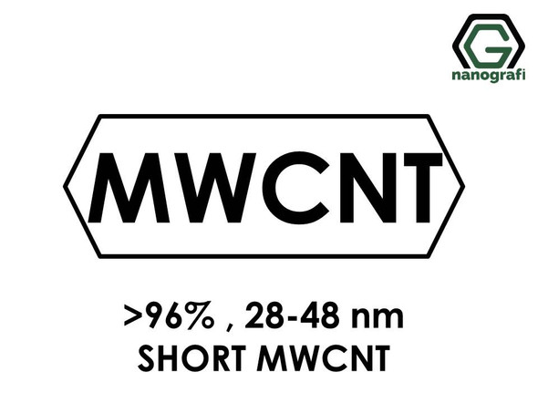 Short Length Multi Walled Carbon Nanotubes, Purity: > 96%, Outside Diameter: 28-48 nm- NG01SM0113