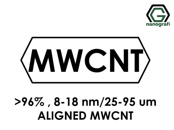 Aligned Multi Walled Carbon Nanotubes, Purity: > 96%,  Outside Diameter: 8-18 nm, Length 25-95 µm- NG01AM0102