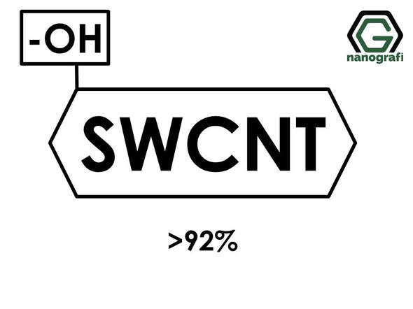 (-OH) Functionalized Single Walled Carbon Nanotubes, Purity: > 92%, SSA: 370 m2/g, Dia: 1.0 nm- NG01SW0102