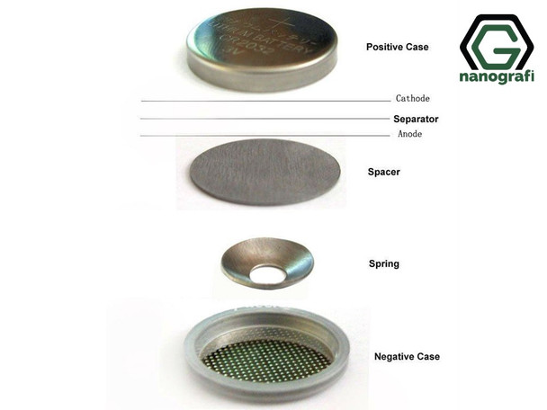 CR2032 Coin Cell Case (Negative Case, Cone Spring, Spacer, Positive Case)