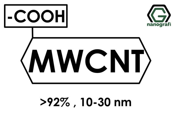 (-COOH) Functionalized Industrial Multi Walled Carbon Nanotubes, Purity: > 92%, Outside Diameter: 10-30 nm- NG01IM0103