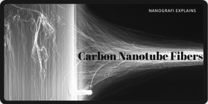 Carbon Nanotube Fibers