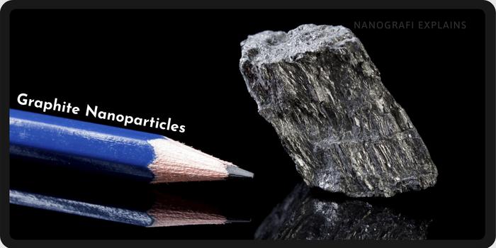 Graphite Nanoparticles and Nanopowder