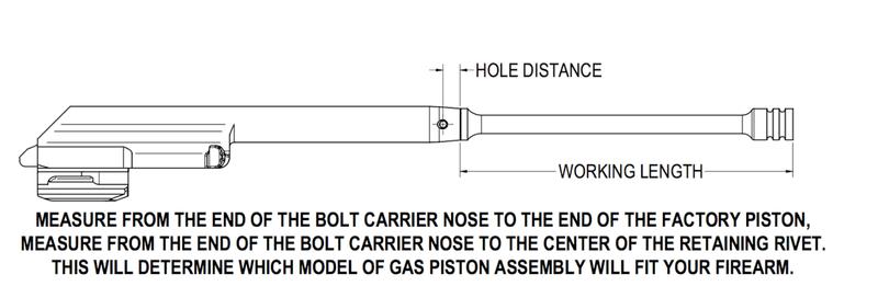 gas piston diagram wiring diagram z4 rh 2 bythg biologiethemenabitur de