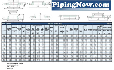 Stainless Steel Flange Dimensions