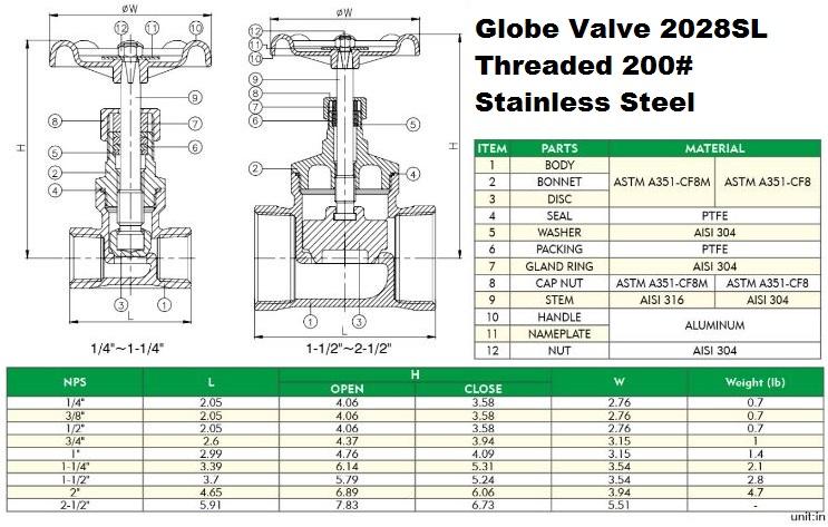 COVA Globe Valve 2028 Dimensions