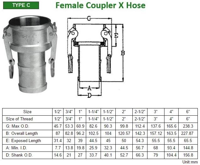 Stainless Steel Type C Coupler Camlock