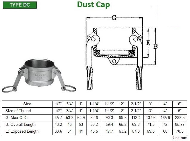 Stainless Steel Dust Cap Cam and Groove