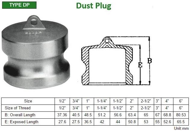 Stainless Steel Dust Plug Cam and Groove