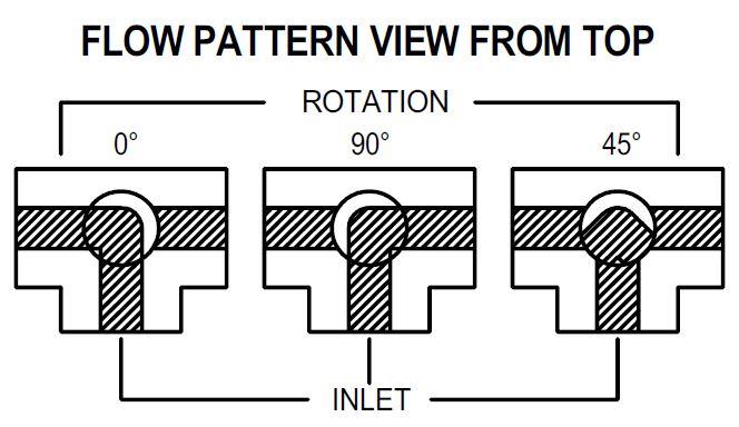 apollo 3-way ball valve flow pattern