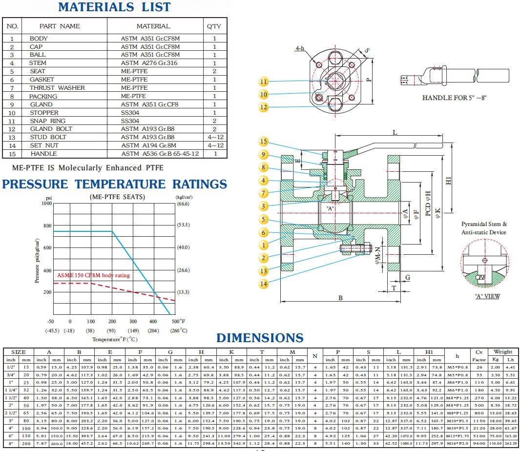 TCI Stainless Steel Ball Valves Dimensions & Materials