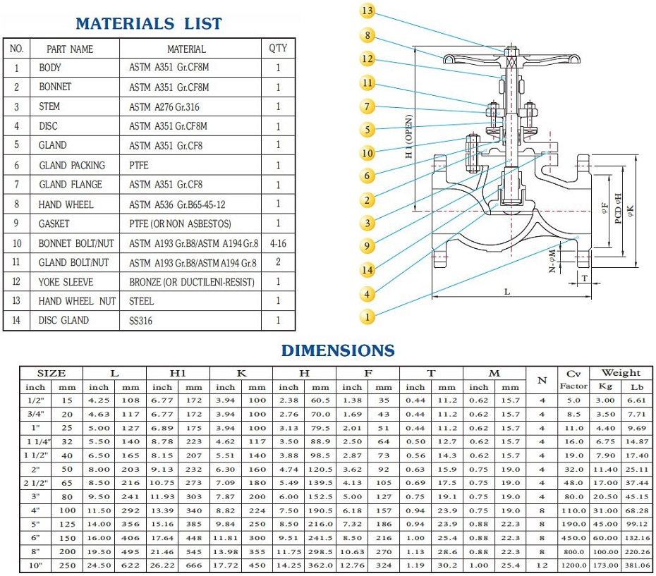 TCI GBF Globe Valve materials and dimensions
