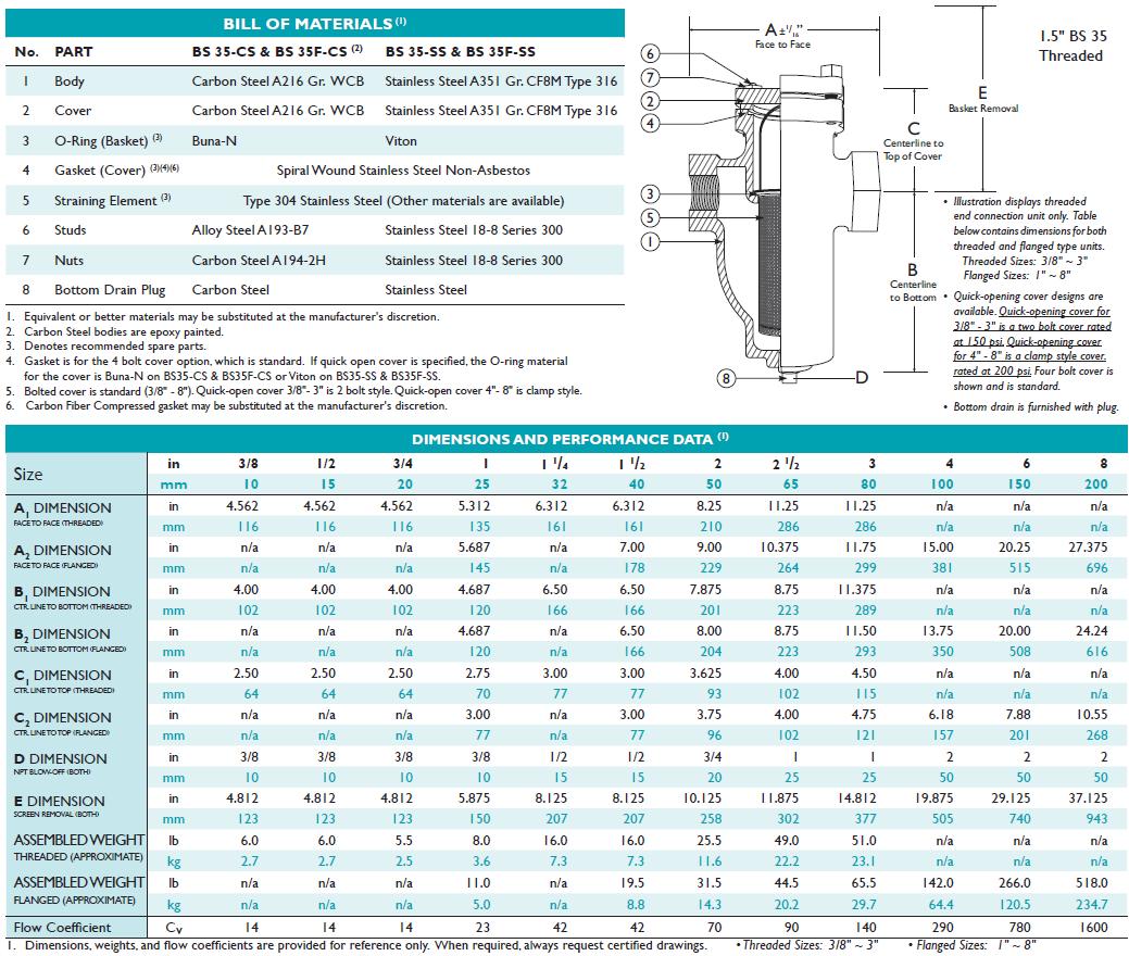titan-strainer-bs35-dimensions