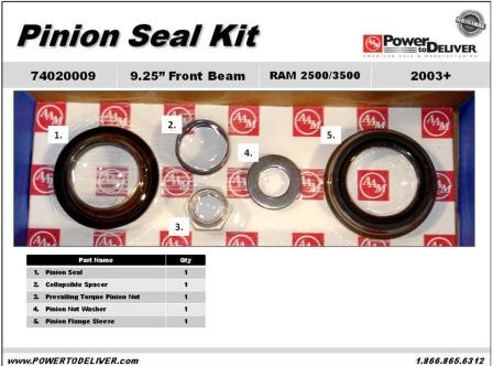 74020009 aam 9 25 front differential pinion seal kit dodge ram 2500 rh drivetrainamerica com