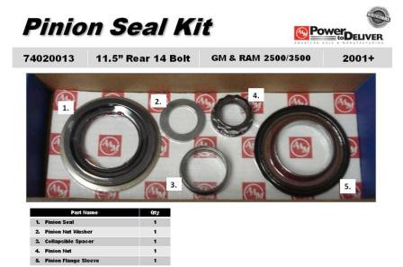 74020013 aam 11 5 rear differential pinion seal kit gm dodge 2500 rh drivetrainamerica com