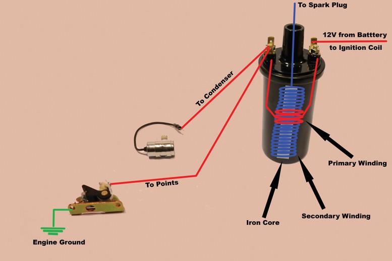 understanding your battery ignition system on your kohler k series 18 HP Kohler Engine Diagram understanding your battery ignition system on your kohler k series engines