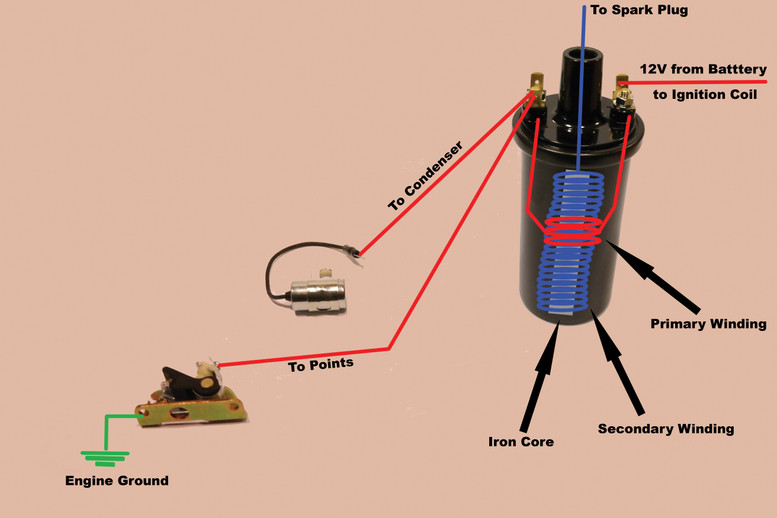 Understanding Your Battery Ignition System On Kohler K Rh Isavetractors Teseh Lawnmower Motor Wiring Diagram Electrical