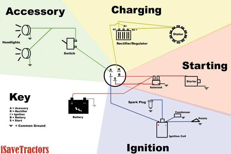 magneto wiring schematic wiring diagram z4 rh 17 gvopl biologiethemenabitur de