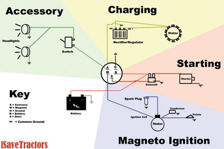 Motorcycle Magneto Wiring Diagram | Wiring Diagram on