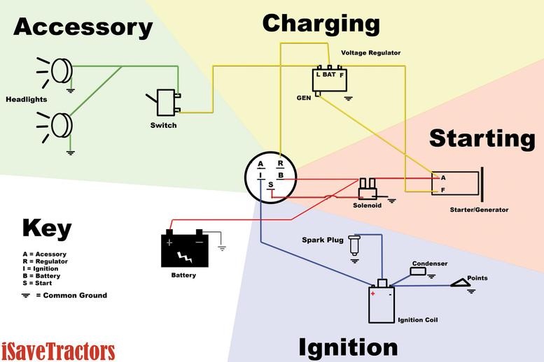 delco 24 volt starter wiring diagram wiring schematic diagram Delco Electronics Radio Wiring Diagram
