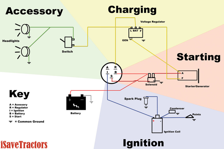 Delco Remy Wiring Diagram 5 - Today Wiring Schematic Diagram on