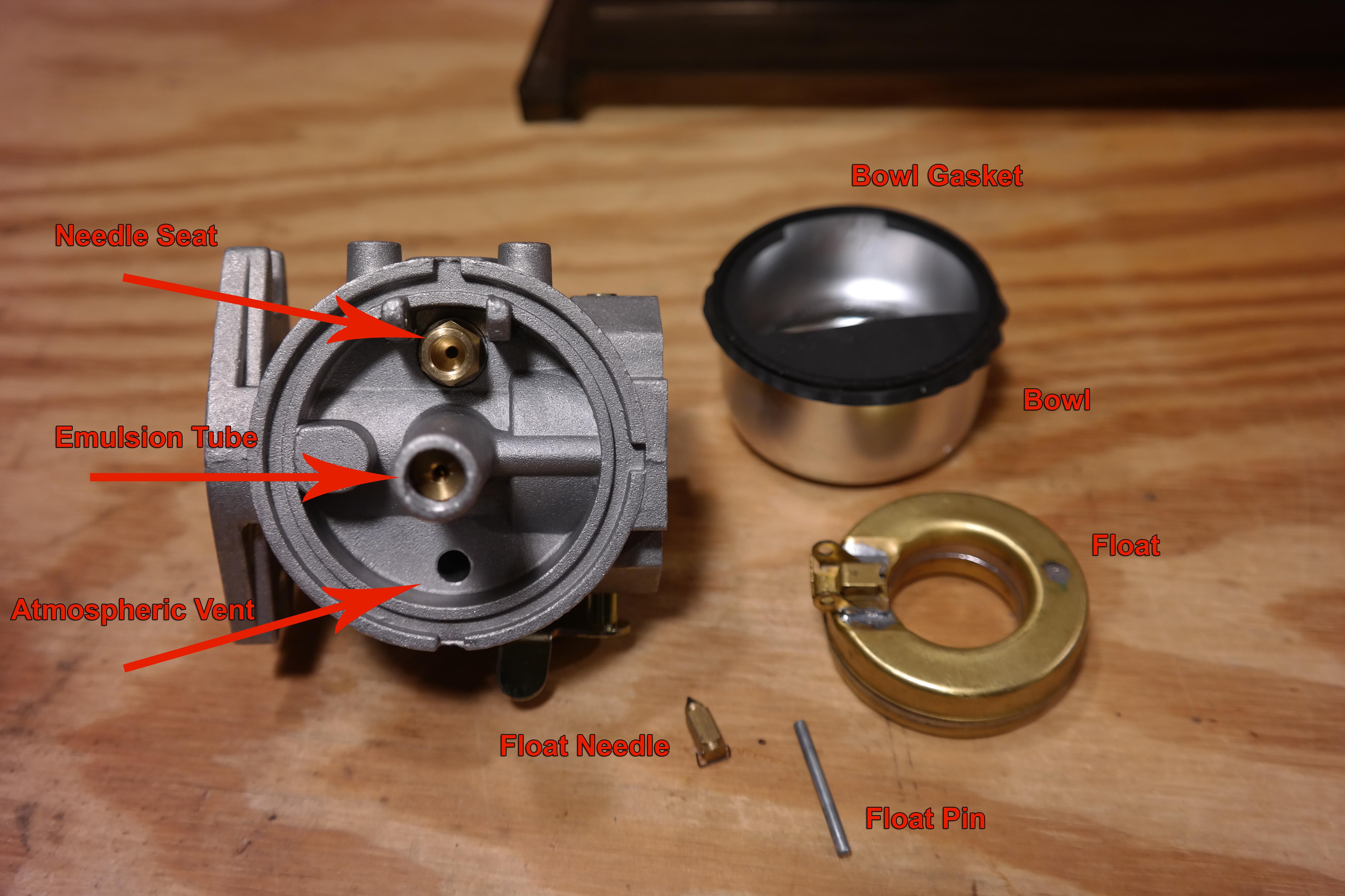Carburetors  How Do They Work  Part 2