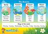 ABC Mathseeds - Poster Pack Seasons