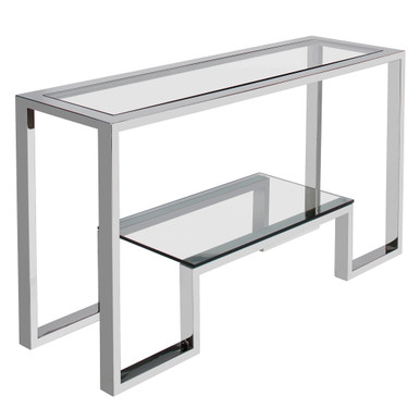 Duplicity Console Table