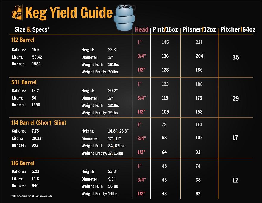 keg-size-chart.jpg