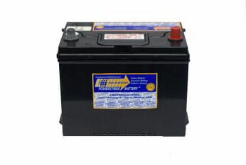 Isuzu Oasis Battery (1999-1998, L4 2.3L)