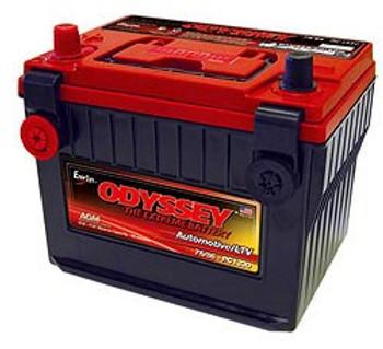 Jeep Compass Battery (2010-2007, L4 2.4L)