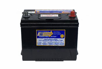 Nissan 300ZX Battery (1996-1991) Except Convertible