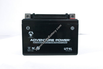 Panda Motorsports Trail Rider 70cc Scooter Battery (2002-1999)