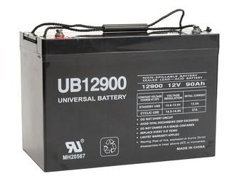 Douglas Guardian DG12-100M Compatible Replacement Battery