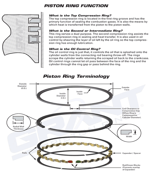 piston-rings-function.png