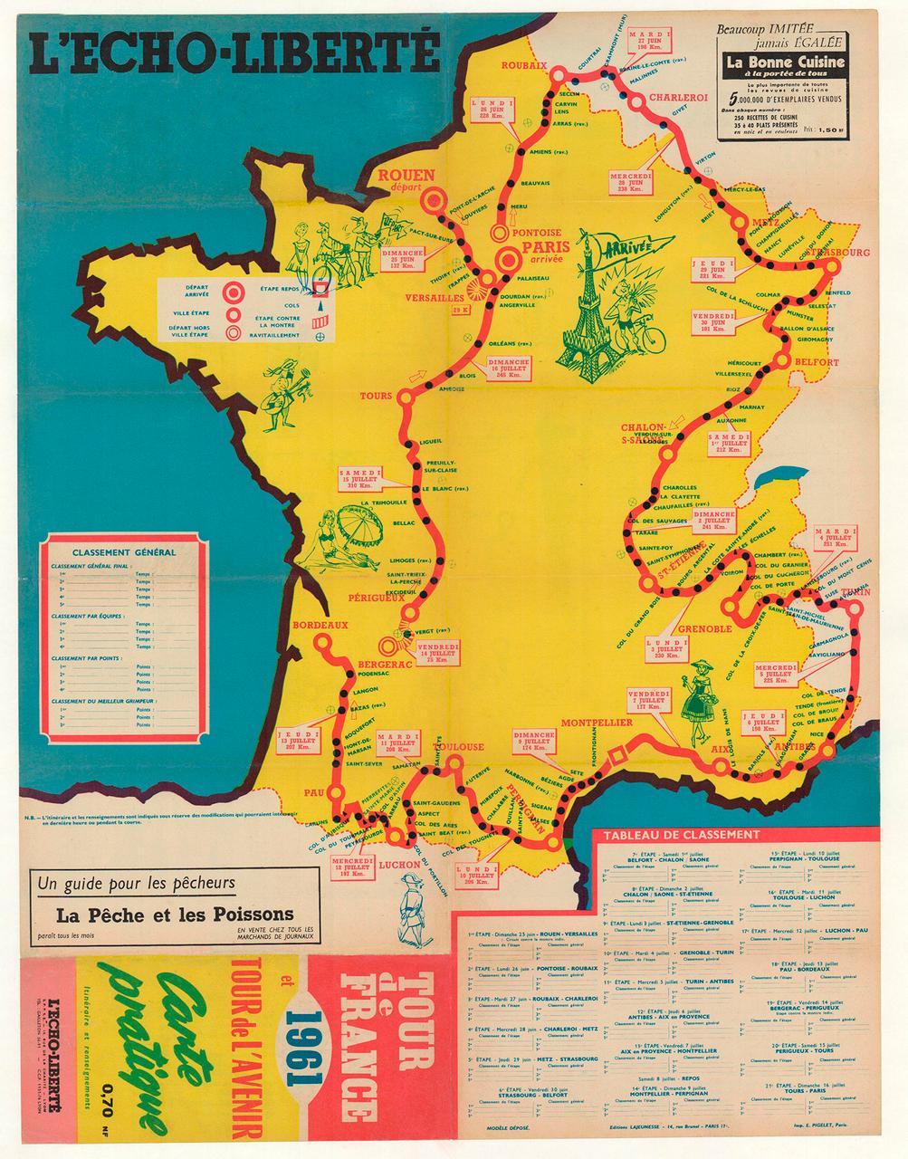 1961 Tour De France L'Echo Original Vintage Bicycle Poster
