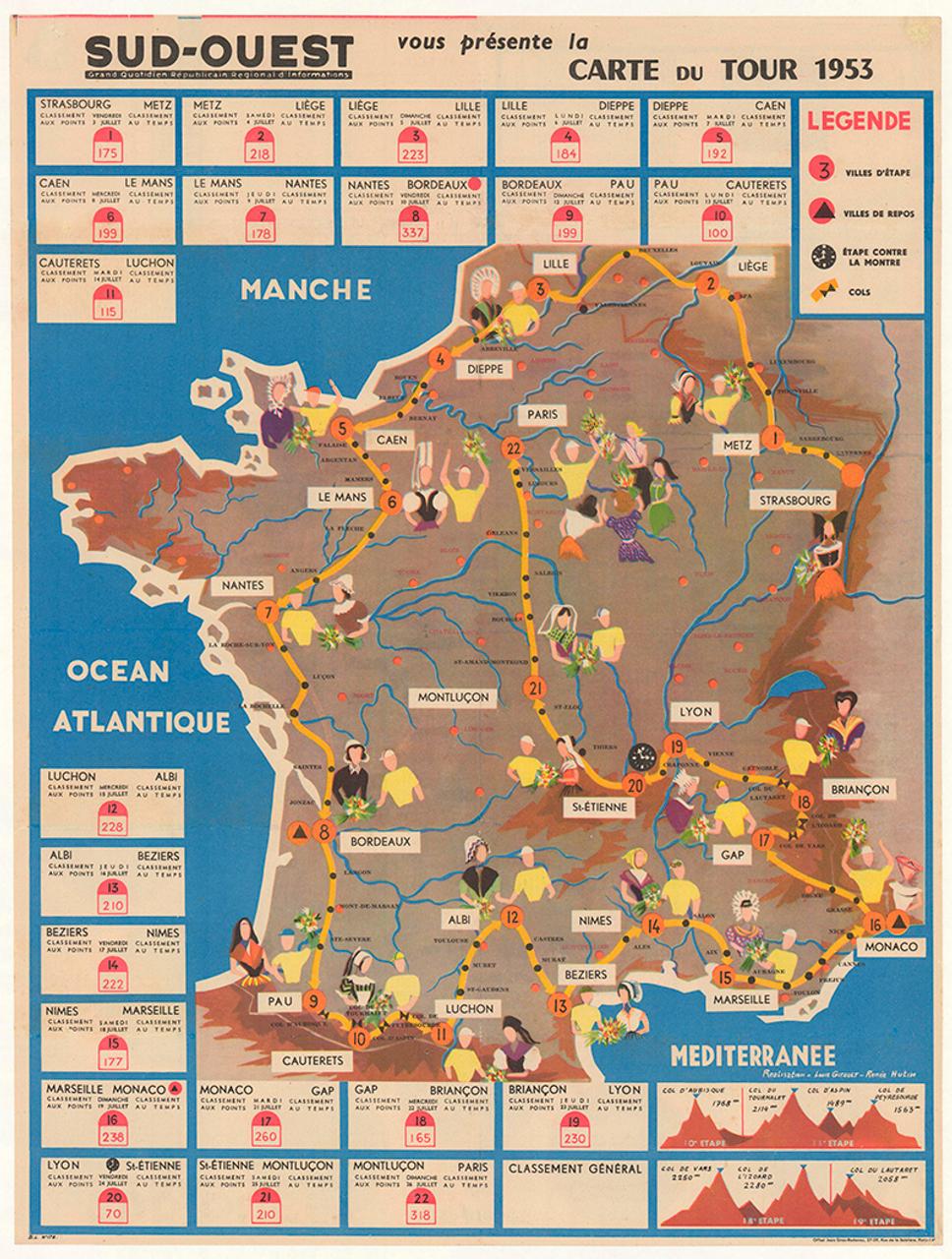1953 Tour De France Original Vintage Bicycle Poster
