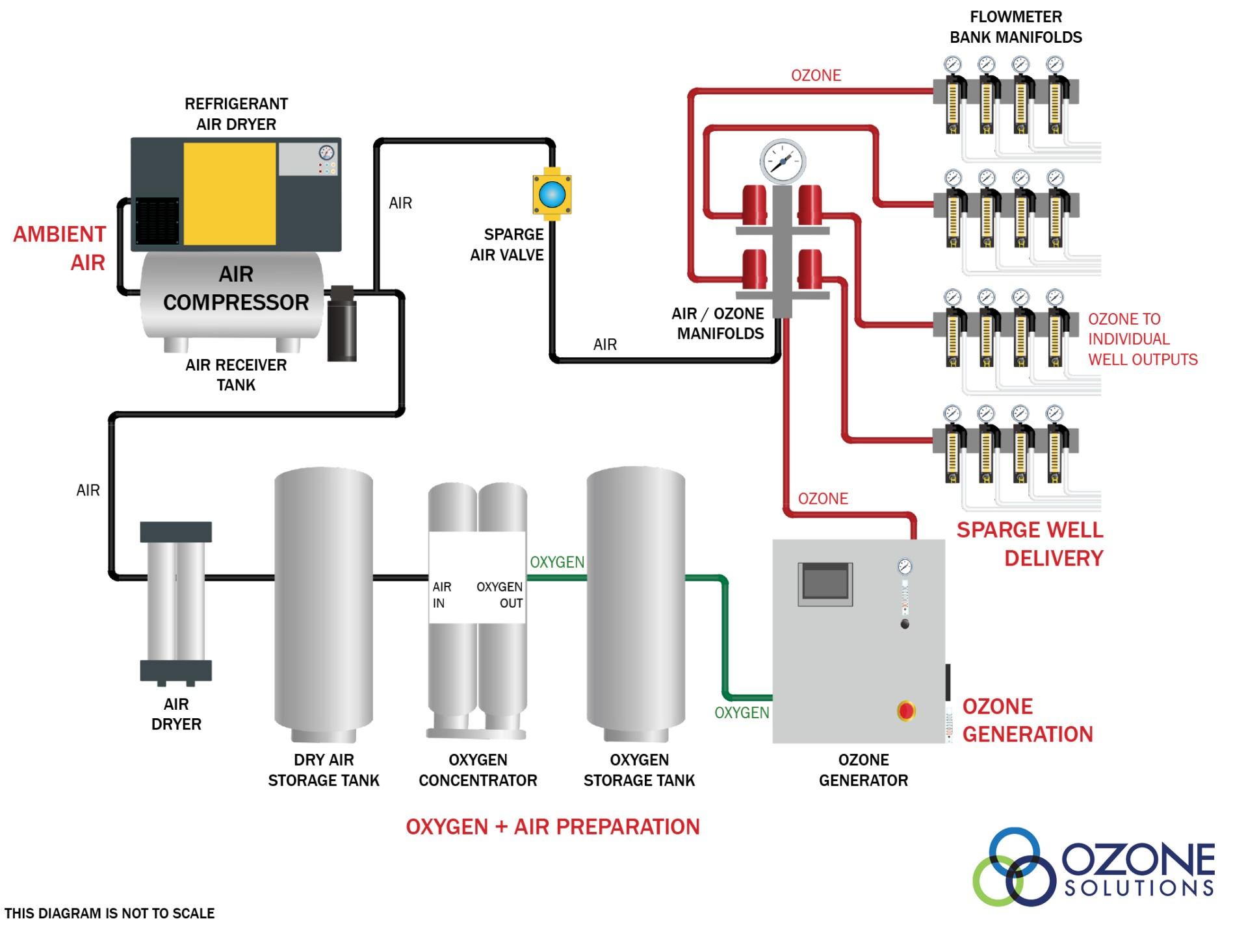 remediation-trailer-diagram2.jpg