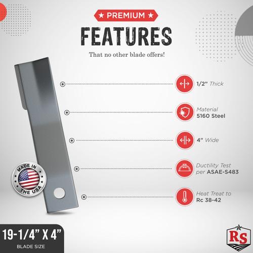 19''x1/4'' Replacement Bush Hog Rotary Cutter Blade Pair – 7828