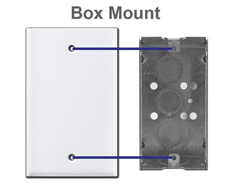Installing Box Mount Plates