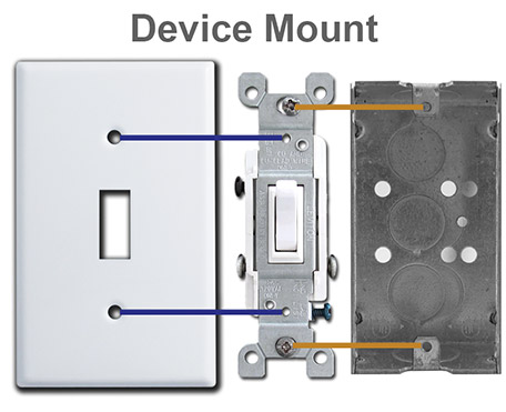 Installing Device Mount Wall Plates