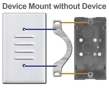 Device mount plates with no device