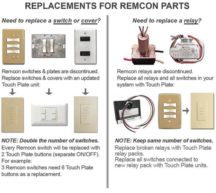 Guide to Replacement Remcon Low Voltage Parts