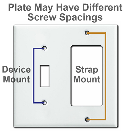 info-single-cover-plate-may-have-variety-of-screw-spacing-mounting-holes.jpg